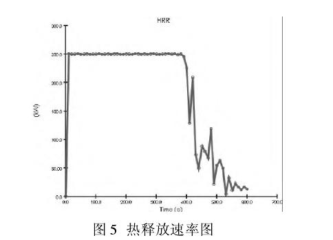 电路 电路图 电子 设计图 原理图 484_349