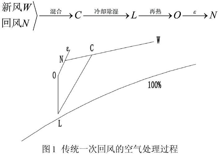 设计图 706_512