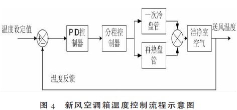 电路 电路图 电子 原理图 472_220